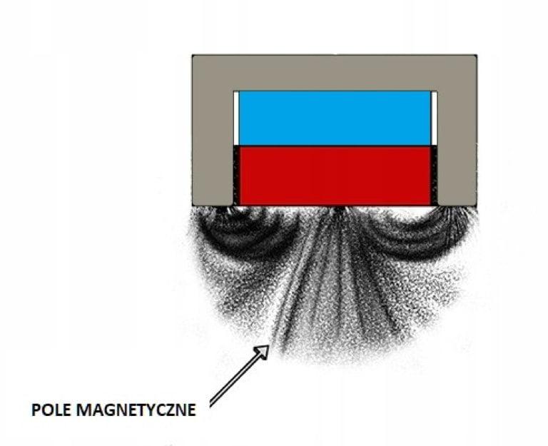 uchwyty-magnetyczne-11